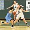 STAN HUDY - SHUDY@DIGITALFIRSTMEDIA.COM<br /> Shenendehowa junior Claire Drum defends at the top of the key against Columbia's Emily Zeyak during the first half of Friday's Suburban Council clash among two Top 10 NYS teams.