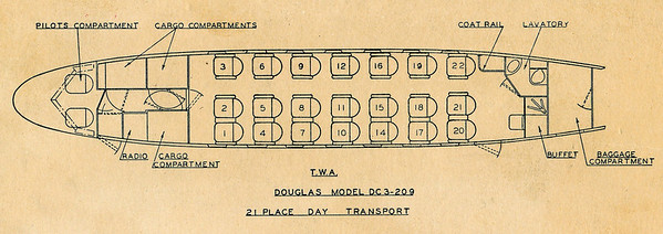 This TWA DC-3 configuration chart depicts the cabin layout for aircraft NC1946.   Based on the seating chart in the expanded accident report, the following Flight 3 passengers occupied these seats on departure from Albuquerque and Las Vegas:  Seat 1:  Sgt. A. Belejchak Seat 2:  Cpl. M. Affrime Seat 3:  2nd. Lt. K. Donaghue Seat 4:  1st. Lt. H. Browne Seat 5:  2nd. Lt. J. Barham Seat 6:  2nd. Lt. S. Swenson Seat 7:  Pvt. N. Varsamino Seat 8:  C. Lombard Seat 9:  E. Peters Seat 10: 2nd. Lt. C. Nelson Seat 11: O. Winkler Seat 12: Sgt. R. Nygren Seat 14: 2nd. Lt. F. Dittman Seat 15: 1st. Lt. R. Crouch Seat 16: SSgt. E. Nygren Seat 17: L. Hamilton Seat 18: SSgt. D. Tilghman Seat 19: Sgt. F. Cook Seat 20: Pvt. M. Tollkamp  *NOTE* There is not a number 13 seat on the chart. Airlines today will not even list a 13th row on a modern airliner. Proof that even the airlines are superstitious about unlucky numbers.