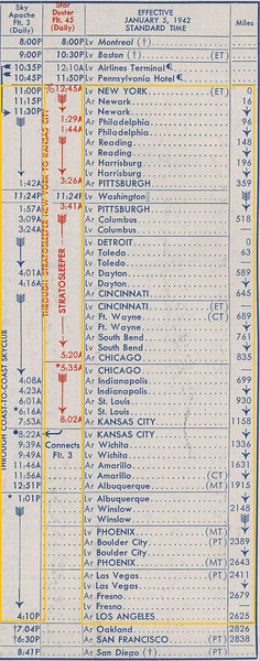 "This page from the TWA timetable above dated January 5, 1942 lists TWA Flight 3 as the ""Sky Apache"", a Coast to Coast flight that originated from New York City with stops in: Newark, Pittsburgh, Columbus, Dayton, Indianapolis, St Louis, Kansas City, Wichita, Amarillo, Albuquerque, and direct to Los Angeles/Burbank. <br /> <br /> On January 16th 1942, aircraft delays coupled by fuel and weight issues will alter the flight's scheduled course to Las Vegas, Nevada. (LostFlights Photo)"