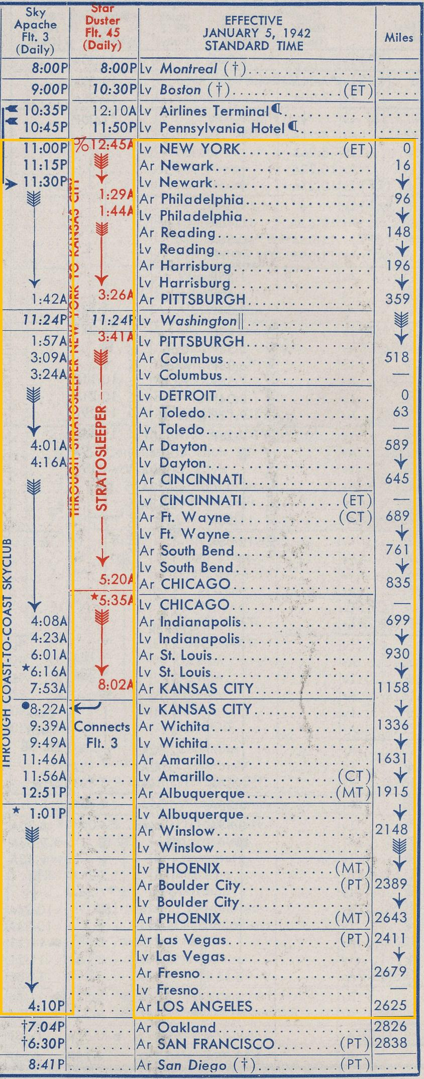 "This page from the TWA timetable above dated January 5, 1942 lists TWA Flight 3 as the ""Sky Apache"", a Coast to Coast flight that originated from New York City with stops in: Newark, Pittsburgh, Columbus, Dayton, Indianapolis, St Louis, Kansas City, Wichita, Amarillo, Albuquerque, and direct to Los Angeles/Burbank. <br /> <br /> On January 16th 1942, aircraft delays coupled by fuel and weight issues will alter the flight's scheduled course to Las Vegas, Nevada."