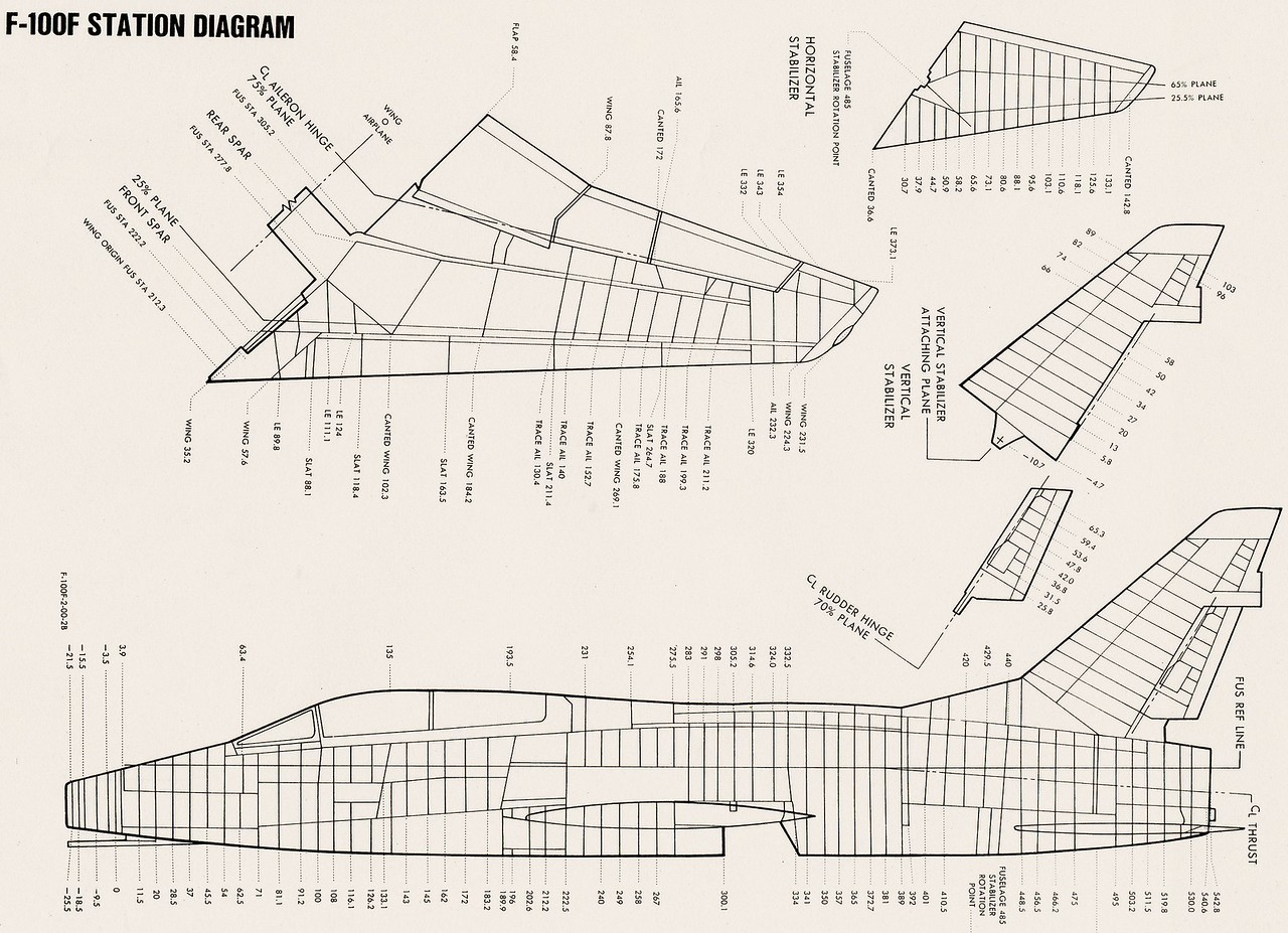 The F-100F was a two-seat training version. First flight was on March 7, 1957 with 339 aircraft eventually being built. <br /> <br /> A structural station diagram such as this provides useful information when trying to determine extent of damage in a collision.