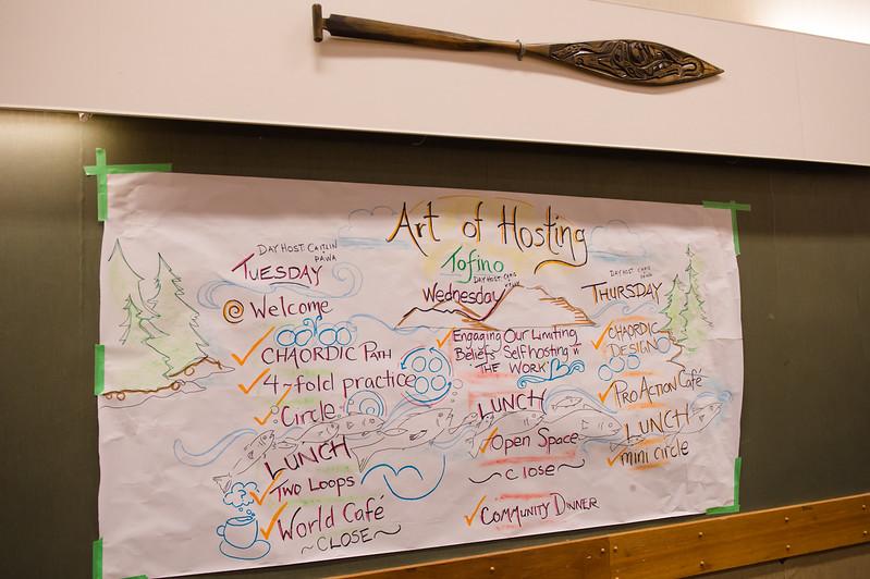 art-hosting-workshop-sm-38