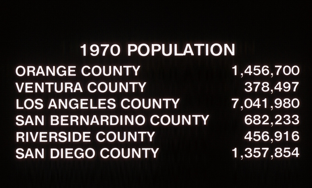 198X-XX-XX - TIC - Population of Southern California counties in 1970