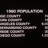 198X-XX-XX - TIC - Population of Southern California counties in 1980