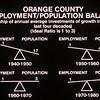 198X-XX-XX - TIC - Orange County Employment and Population Balance