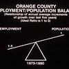 198X-XX-XX - TIC - Orange County Employment and Population Balance - 1975-1980