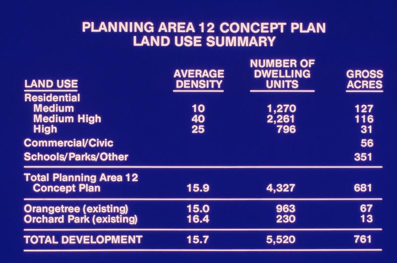 198X-XX-XX - TIC - Planning Area 12 Concept Plan - Land Use Summary