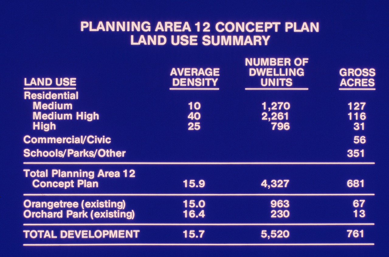 198X-XX-XX - TIC - Planning Area 12 Concept Plan - Land Use Summary