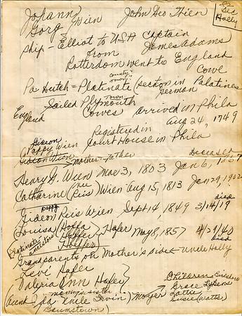 Johann Gorg Wien genealogy