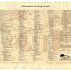 This descendant chart is placed on 'aged paper'. Since it is for the Schrack family, I chose to include an image of the log cabin that is said to have belonged to the immigrant Schrack, called Schrack's Tavern or The Trap (Trappe), in Trappe, PA.