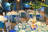 JMC Charleston - Special Event Production and Design offering Destination Management Services in Charleston, South Carolina