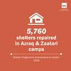 Shelter 4