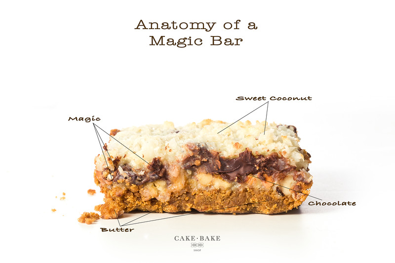 Anatomy of a Magic Bar - personal work