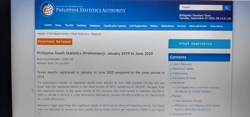 LESS DEATHS DURING THE PEAK OF A PANDEMIC!!! Fewer deaths registered in January to June 2020 compared to the same period in 2019 The preliminary number of registered deaths from January to June 2020 reached 259,426 and was lower than the registered deaths in the same months of 2019, numbering at 309,010. The gaps from the registered deaths in the same months of the previous year were lowest in February (45,730 in 2020 vs. 48,806 in 2019 or a 3,076 difference) followed by January (53,078 in 2020 vs. 57, 704 in 2019 or a 4,626 difference).