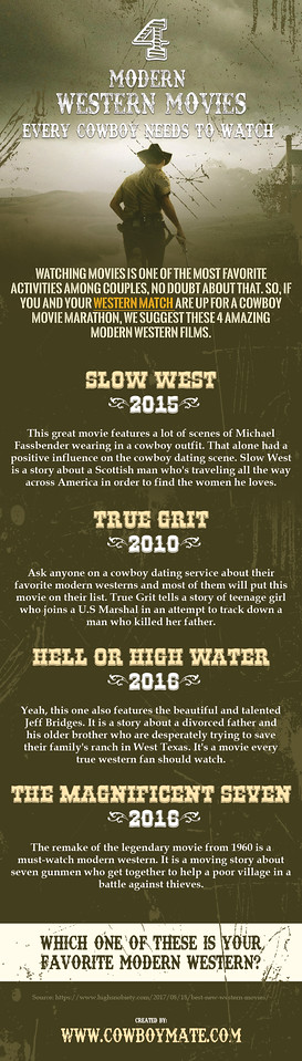 4 Modern Western Movies Every Cowboy Needs To Watch