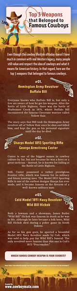 Top 3 Weapons that Belonged to Famous Cowboys
