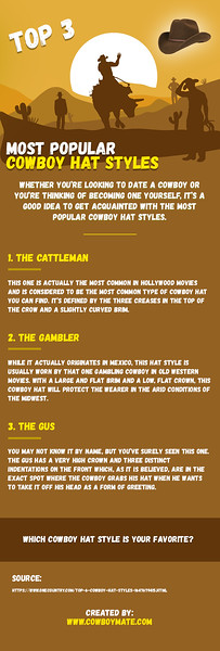 Top 3 Most Popular Cowboy Hat Styles