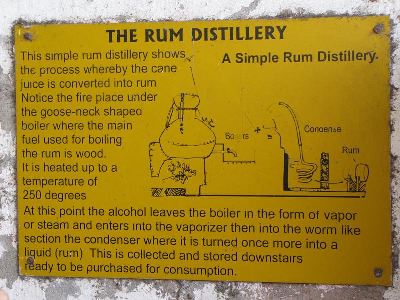 Plaque at the River Antoine Rum Distillery.