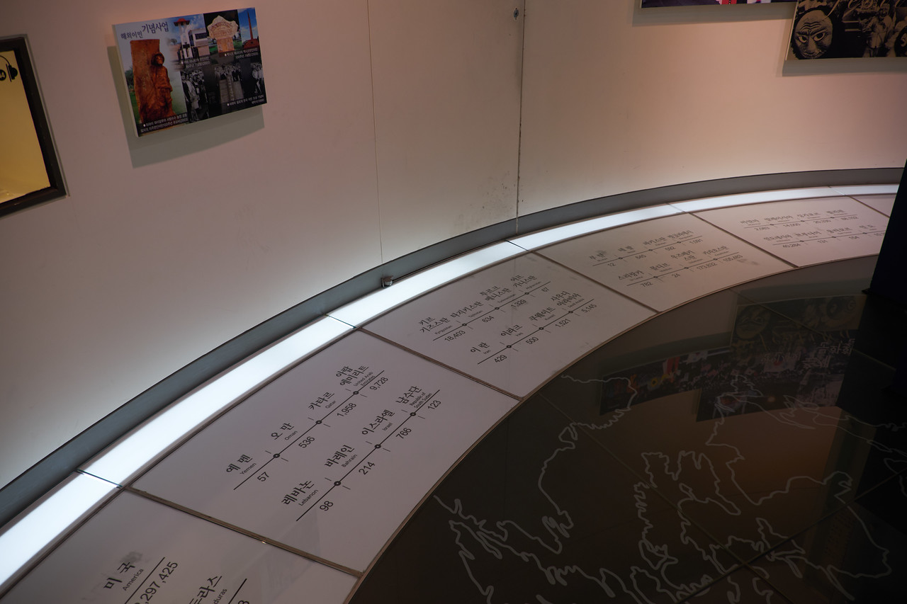 This floor installation chronicles the number of Koreans settled in each country around the world as of 2012.