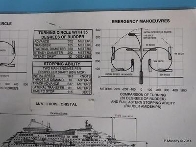 LOUIS CRISTAL Ship Details - 9 Feb 2014