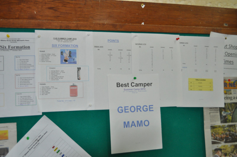 Points of Camp :) Well done to all
