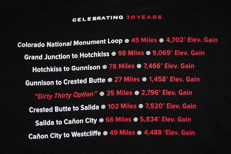 The 2015 30th Anniversary RtR Route