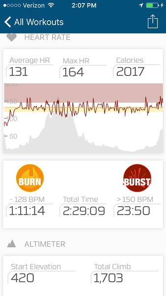 2016 Workout Screenshots
