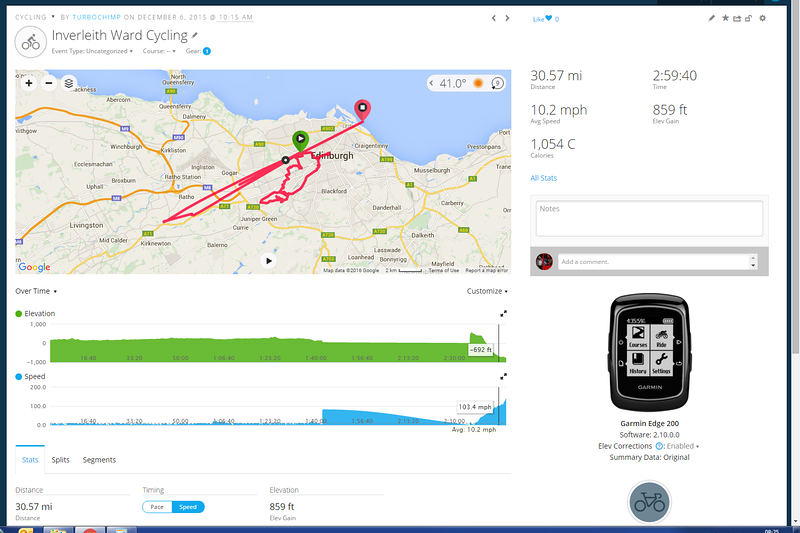 It's actually about 14.8 miles on 6th December - then goes haywire as I left the darn thing on the study desk switched on and it takes a complete wobbler!   Actual calories probably about 800.