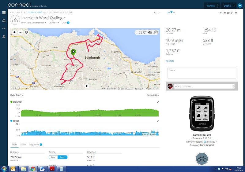 Good effort on the calorie front.  Pity I ran past the 2000 expected return time by about 5 minutes!