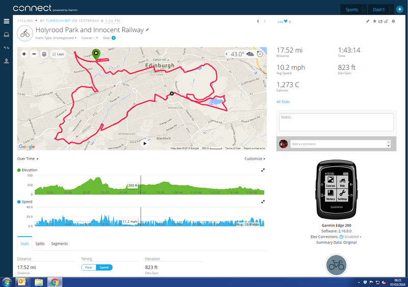 6th March 2016 - not quite the mileage record, but liking the calories!   Queen's Drive was a tooter, but the downhills after made up for it.