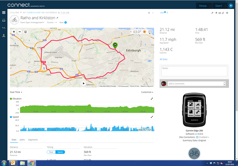 Tipped over the 21 miles on a single recording, so happy with that.    All a bit uppy downy between the Bridge Inn and home via Ratho Station and Kirkliston so a good calorie count.   Ruined it later with beers though.