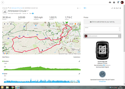 Good 30 miles in - but the section from Balerno to Kirknewton was worse than it looked....