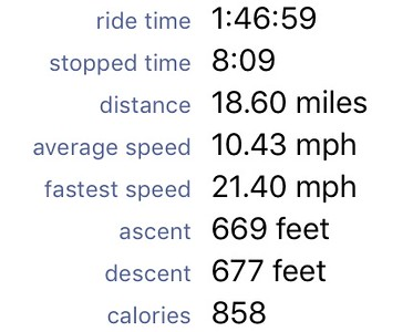 longest ride to date since being back on bike - August 26