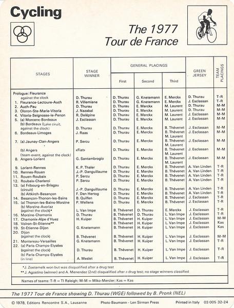 1977 TDF Back
