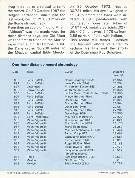 World One-Hour Distance Record_0006
