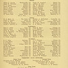 The Cypress Knee, 1934, Roster of Forestry School, pg. 13
