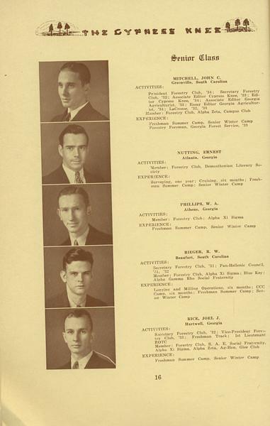 The Cypress Knee, 1934, Senior Class, John C. Mitchell, Ernest Nutting, W. A. Phillips, R. W. Ringer, Joel J. Rice, pg. 16