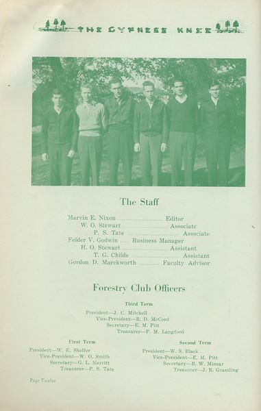 The Cypress Knee, 1935, The Staff, Forestry Club Officers, Marvin E. Nixon, W. O. Stewart, P. S. Tate, Felder V. Godwin, H. O. Stewart, T. G. Childs, Gordon D. Marckworth, J. C. Mitchell, R. D. McCord, E. M. Pitt, F. M. Langford, W. E. Shelfer, W. O. Smith, G. L. Merritt, W. S. Black, R. W. Minear, J. R. Gramling, pg. 12