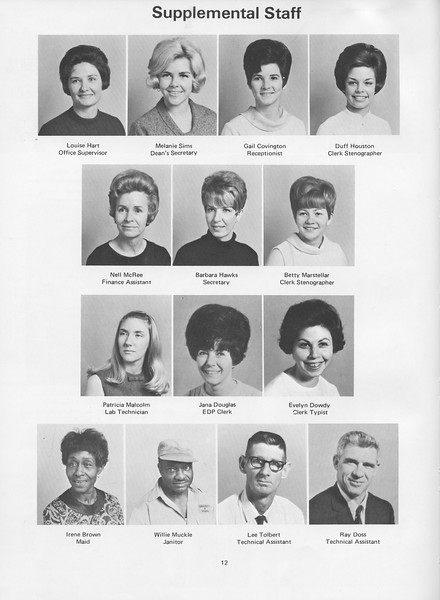 The Cypress Knee, 1970, Faculty and Staff, Louise Hart, Melanie Sims, Gail Covington, Duff Houston, Nell McRee, Barbara Hawks, Better Marstellar, Patricia Malcolm, Jana Douglas, Evelyn Dowdy, Irene Browne, Willie Muckle, Lee Tolbert, Ray Doss, pg. 12