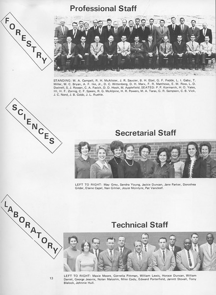 The Cypress Knee, 1970, Faculty and Staff, pg. 13