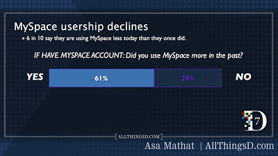 MySpace user behavior.