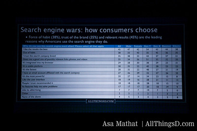 Search engine wars.
