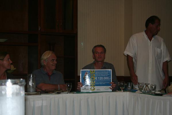 2008 Board Meeting Aruba