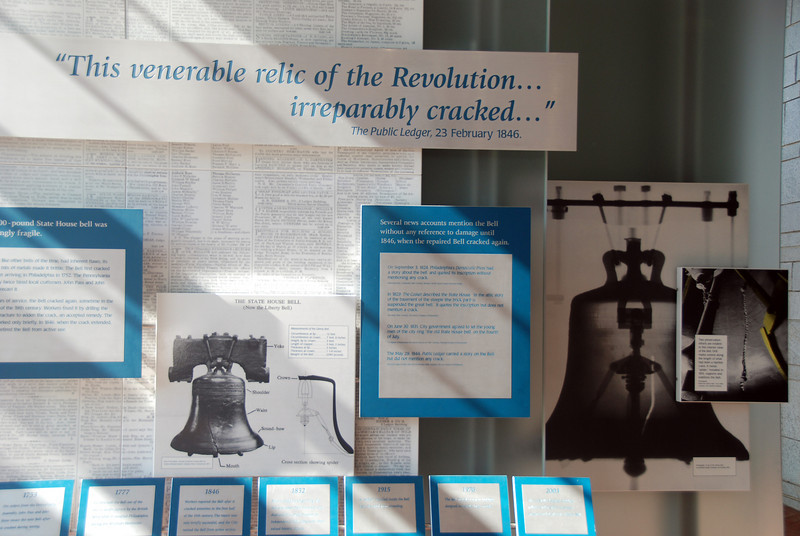 Liberty Bell Display