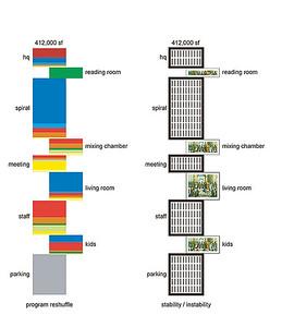 Zentralbibliothek, Seattle (2004). Rem Koolhaas/Joshua Prince-Ramus (OMA), LMN: Entwurfsdiagramm