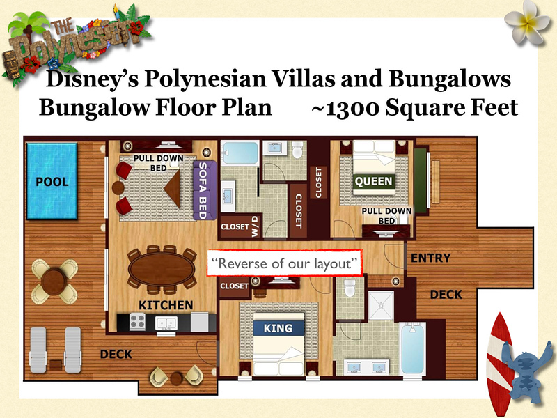 Polynesian Resort & Villas
