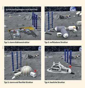 10: Lunare Bautypologien nach Guo Linli | Lunar building typology according to Gou Linli