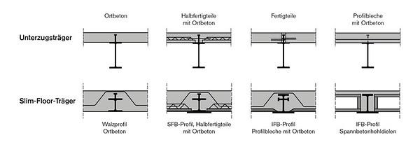 Abbildung: © Richard Stroetmann, Christine Podgorski, Thomas Faßl