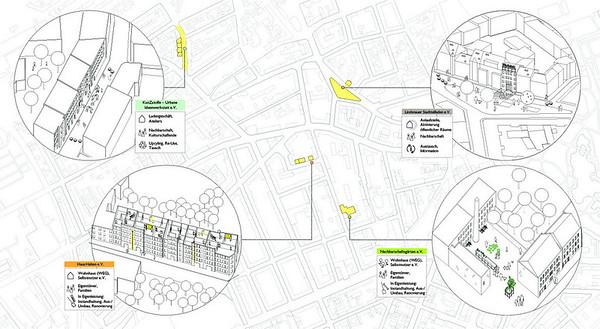 Analyse der Tätigkeiten verschiedener Vereine zur Stadtteilentwicklung in Leipzig-Lindenau