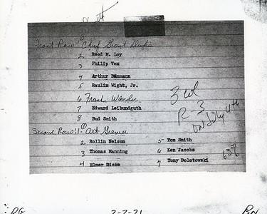 (7-7-71) GROUP SHOT NAMES